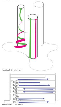 Trend  p Cottbus University Library IKMZ Herzog u de Mueron Diagrams Circulation