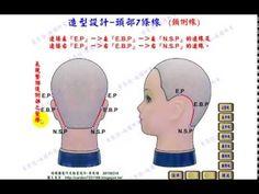 黃思恒編製數位美髮影片-頭部7條基準線-頸側線