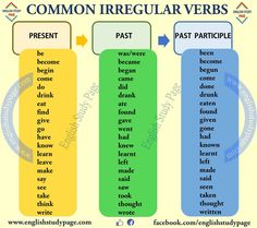 The Most Common Irregular Verb List – English Study Page