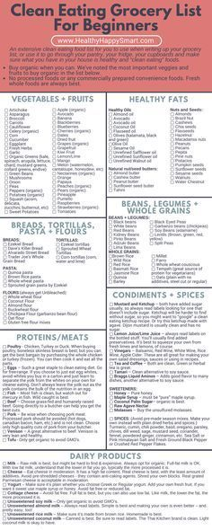 BudgetFriendly Healthy Grocery List College Health