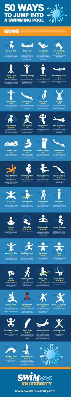 With the help of some friends, we've put together this infographic with 50 ways to jump into a swimming pool.