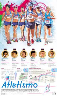 El atletismo, disfruta de muchas variantes, carreras de varias distancias, de varios terrenos, marcha, saltos (altura, longitud), etc...