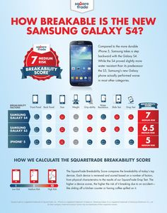 How breakable is the new Samsung Galaxy S4?