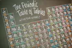 periodic table style seating chart