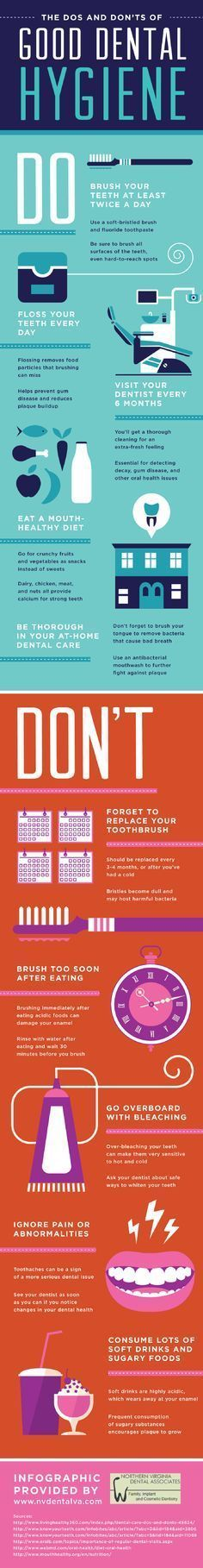 The do's and don'ts of dental care #tips #dentist