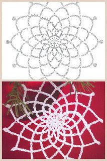 The snowflakes crochet pattern is a good guideline to knit the crochet products. There are some crochet patterns that can be chosen for knitting. Every crochet pattern is like a magical pattern and motif. Mandala Au Crochet, Crochet Snowflake Pattern, Crochet Stars, Crochet Circles, Crochet Doily Patterns, Crochet Snowflakes, Crochet Diagram, Thread Crochet, Filet Crochet