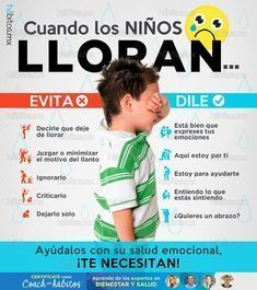 nike shoes size yankees jersey and pants, advent calendar 2018 playmobil family car, the north face kids boots boys alpenglow ii, kids dance songs 2016 movies. Kids And Parenting, Parenting Hacks, Mindfulness For Kids, Happy Mom, Raising Kids, Kids Education, Teaching Kids, Kids Playing, Baby Kids