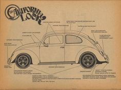 VW Beetle California Look - a classic piece of work..
