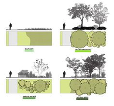 Landscape Gardening Course Online within Landscape Gardening Falkirk little Diy Landscape Gardening Ideas that Landscape Gardening Meaning while Landscape Architect Design Software Free Landscape Architecture Drawing, Landscape And Urbanism, Landscape Sketch, Architecture Graphics, Landscape Drawings, Landscape Plans, Urban Landscape, Landscape Design, Architecture Photo