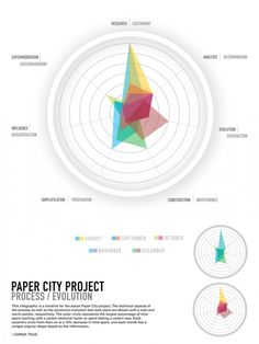 perso / profil opticien    #informationdesign,#datavisualisation