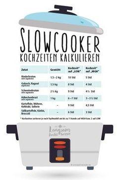 Aus dem Slowcooker: Westfälisches Möhrengemüse | Langsam kocht besser