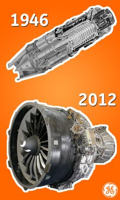 In 1946, a J47 jet engine produced 5000 lbs of thrust. Today, the GEnx jet engine produces 85,000 lbs of thrust.