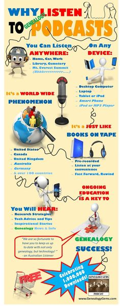 This infographic on podcasting is great! So many people are missing out on tons and tons of FREE information on every subject imaginable...without the clutter of old magazines. Just like audio books!