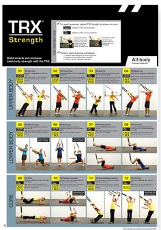 TRX All Body Strength Poster