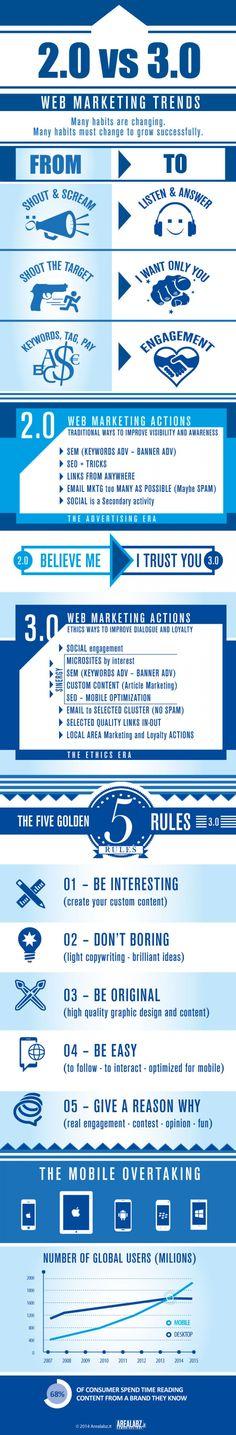 Waarde:Hulpvaardig-Sociaal P:Promotie Web Marketing Trends 2.0 vs. 3.0 #Infographic #WebMarketing