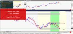 #GBPUSD London Close #FX #trade with 300% #Profit (1:3 Risk:Reward) #Forex #Trading @ http://electrofx.com