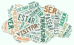 """A2 (2): Selecciona palabras de esta nube y escribe 10 instrucciones para tener un día perfecto. Por ejemplo: """"Cocina algo bueno"""" Spanish Practice, Ap Spanish, Spanish Grammar, Spanish Vocabulary, Spanish Teacher, Spanish Classroom, Spanish Lessons, Teaching Spanish, Tagxedo"""