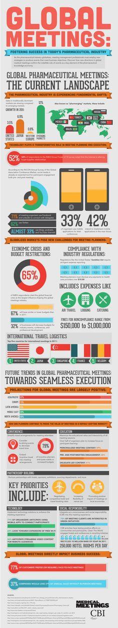Global Meetings for #Pharma and Medical Industries.
