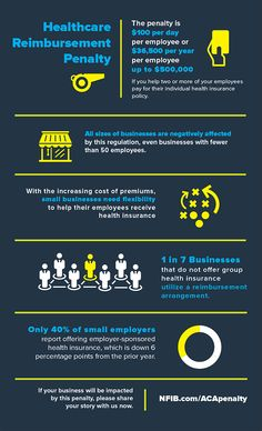 Helping your employees pay for #healthcare can cost you big time. #infographic #obamacare
