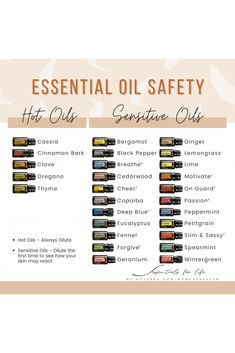 """Yesterday we talked about dilution and why it is important and today we are going to continue on with a little more safety information about the topical use of essential oils. Dilution is always necessary with the following HOT 🔥 oils: Cassia Cinnamon Bark Clove Oregano Thyme There are also """"Sensitive"""" oils that should be diluted at least the first time of use to see how you react to them. ✅ These sensitive oils/ blends include: Bergamot, Black Pepper, doTERRA Breathe®, Cedarwood, doTERRA C"""