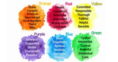 Every single shade of color is representative of a number of different types of things. It just so happens that one of those things are your personality! Which color do you believe reflects and represents your personality the best overall?