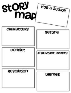 Story map worksheet to go along w the poster