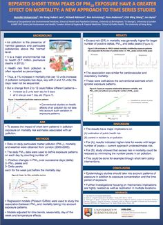 22 best winners of medical conference posters images on pinterest