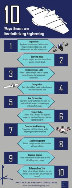 10 Ways Drones are Revolutionizing Engineering More info here: http://www.dronespedia.com/