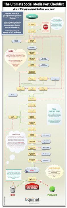 Social Media Checklist #infographic