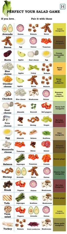 Salad Pairings - Perfect your salad. Pair the veggies you love with the best dressing