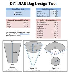 DIY BIAB Bag Design Tool - Home Brew Forums