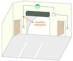 Schemi Elettrici Rele : 7 fantastiche immagini su come installare un relè comandato da due