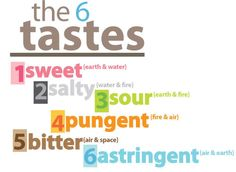 The Importance of Six Tastes in Ayurvedic Diet    Ayurveda recognizes six tastes and it's quite important to have all of these 6 tastes in your diet every day. The six tastes are:    Sweet – sugar, honey, rice, pasta, milk, etc.  Sour – lemons, hard cheese, yogurt, vinegar, etc.  Salty – salt, any salty food  Pungent – chili peppers, cayenne, ginger, any hot spice  Bitter – leafy greens, turmeric, lettuce, etc.  Astringent – pomegranate, beans, lentils, etc.    www.ayurvedaacademy.com