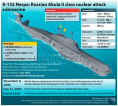 K-152 Nerpa: Russian Akula II class nuclear attack submarine