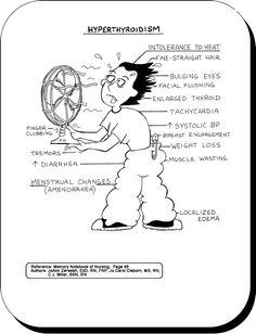 Scribd is the world's largest social reading and publishing site. Nursing Student Tips, Nursing School Notes, Nursing Tips, Nursing Students, Ob Nursing, Nursing Schools, Medical Students, Cardiac Nursing, Pharmacology Nursing