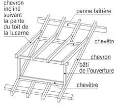 1000 ideas about charpente en bois on pinterest. Black Bedroom Furniture Sets. Home Design Ideas