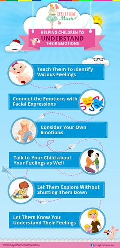 Helping Children to Understand Their Emotions | Stay at Home Mum