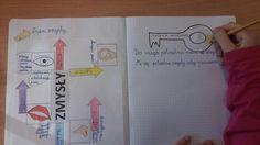 OK zeszyt» Blog Archive » Rozdział 7. Ciekawe pomysły Praktyków