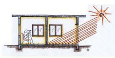 Inércia Térmica Air Ventilation, Architecture, Gallery Wall, Landscape, Frame, Design, Home Decor, Presentation, Ceramic Materials