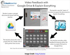 This is a guest post from Jennifer Carey of EdTechTeacher.org an advertiser on this site. iPads can be powerful devices in education - they are mobile, they are personalized, and they are intuitive...