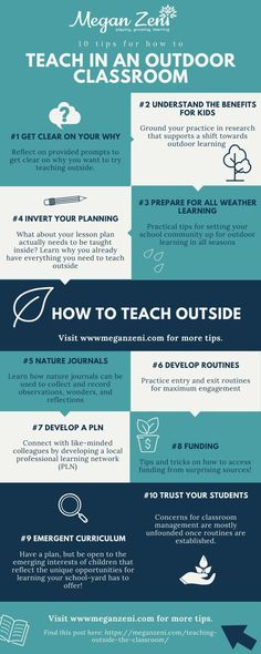 This post is designed to help teachers who are new to the practical considerations of teaching outside the classroom. There are many tips and rich experiences to share, read the entire post tolerant more. #outdoorclassroom #outdoorlearning #teachingoutdoors #outdooreducation