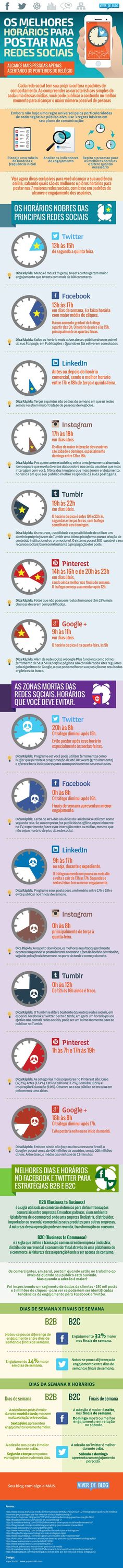 Os melhores horários para postar nas redes sociais (http://www.casareumbarato.com.br/melhores-horarios-para-postar-nas-redes-sociais/)