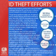 Want to learn more about what the Internal Revenue Service is doing to protect your information? Here's a #typographic on the #IRS #identitytheft efforts.