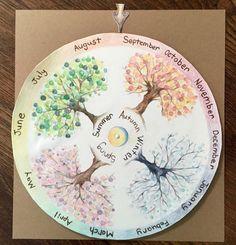 wheel calendar