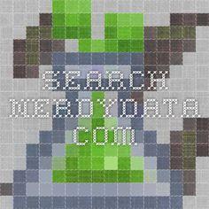 search.nerdydata.com