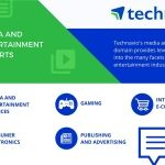 Top 3 Emerging Trends to Impact the Content Recognition Market in the Next Five Years: Technavio
