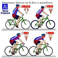El manillar de bicicleta y todos los secretos escondidos en su forma y tamaño. Posturas y ajustes del ciclista sobre la bicicleta.