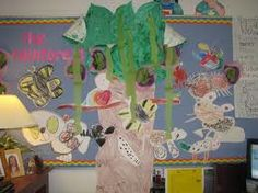 Rainforest bulletin board