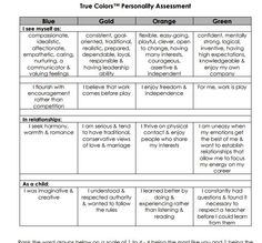 True Colors Personality Test Printable Personality Test Color ...