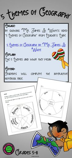 5 Themes of Geography Interactive Notebook Engage, explain, and extend the 5 Themes of Geography with this interactive notebook activity. Engage portion of the instructions include a hyperlink to a video my kids love! Social Studies Notebook, 4th Grade Social Studies, Social Studies Classroom, Social Studies Activities, Teaching Social Studies, Teaching Tools, Teaching Resources, Five Themes Of Geography, Geography For Kids